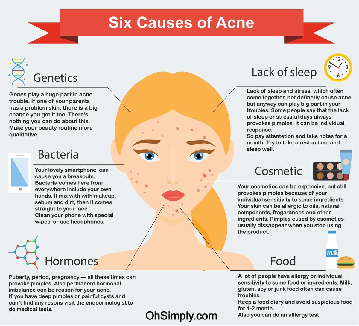 Six Causes of Acne